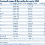 tabele publicitate 2010.xlsx