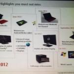 Fujitsu 2012 ultrabooks