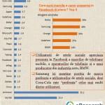 Branduri in social media eResearch Corp