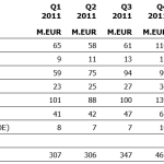romania vanzari electronice
