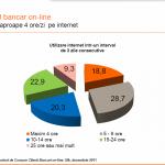 Obiceiuri de consum clienti bancari 2 (ING Bank)