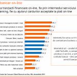 Obiceiuri de consum clienti bancari (ING Bank)
