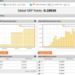 Reports GRP online TradeAds interactive