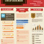 Specialisti Social Media