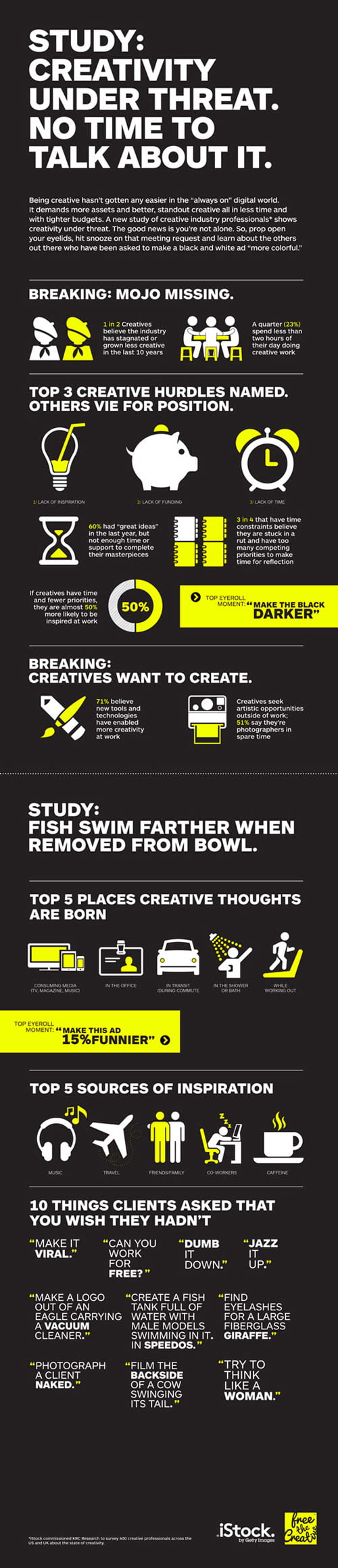 statement-of-creativity