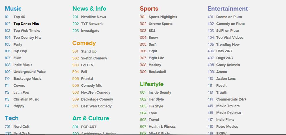 pluto.tv channels