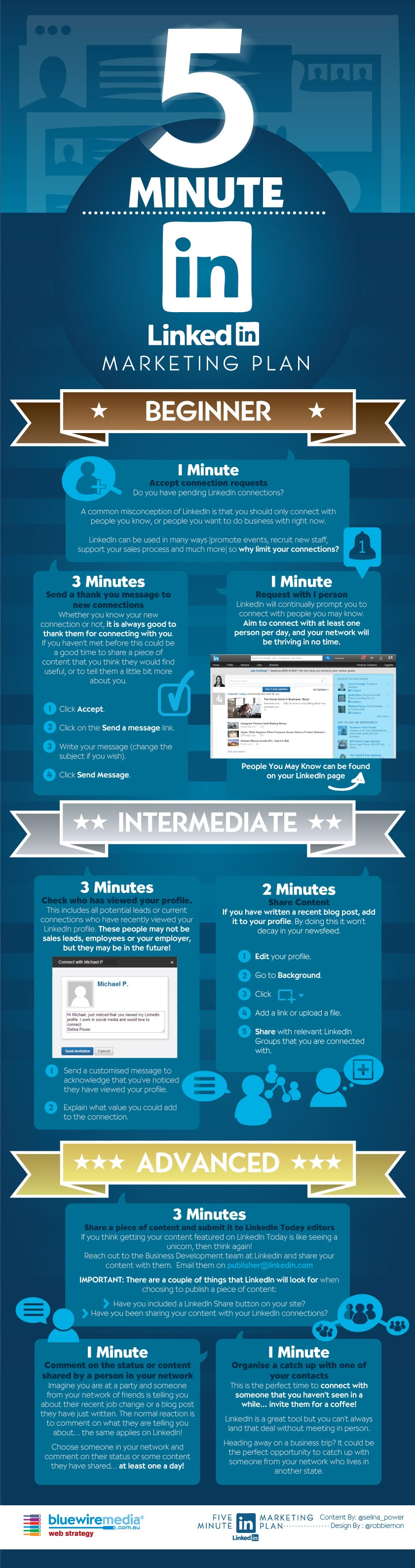 5-Minute-Linkedin-Mangement-Plan-for-Users-of-All-Levels-Infographic
