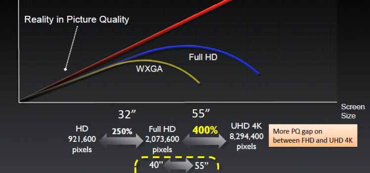 Toshiba Premium 2K