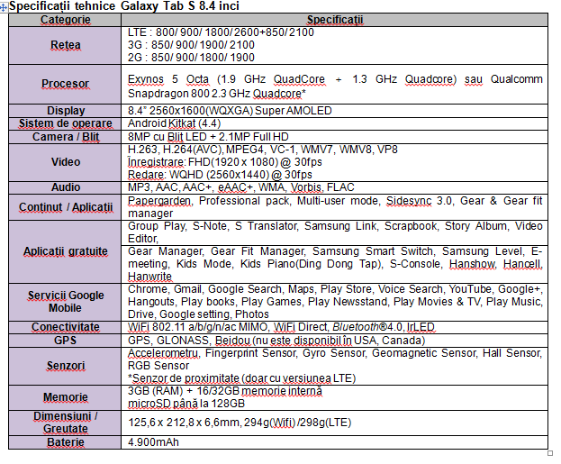 Galaxy Tab S  8,4 inci caracterstici tehnice