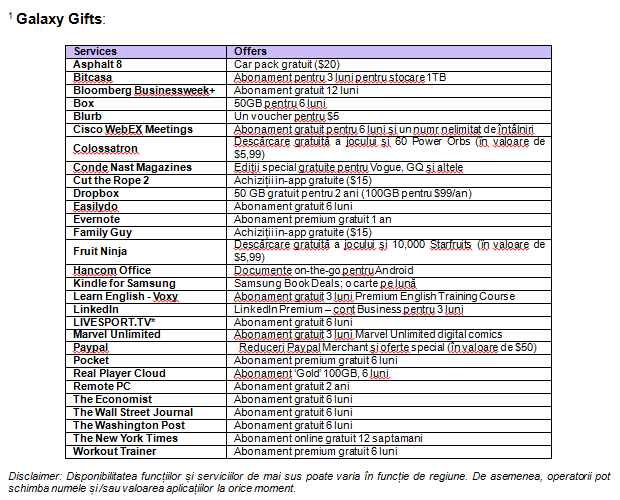 Samsung Galaxy S gifts