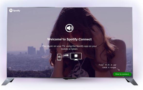 Spotify Philips Smart TV