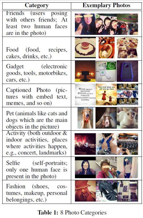 instagram-categories
