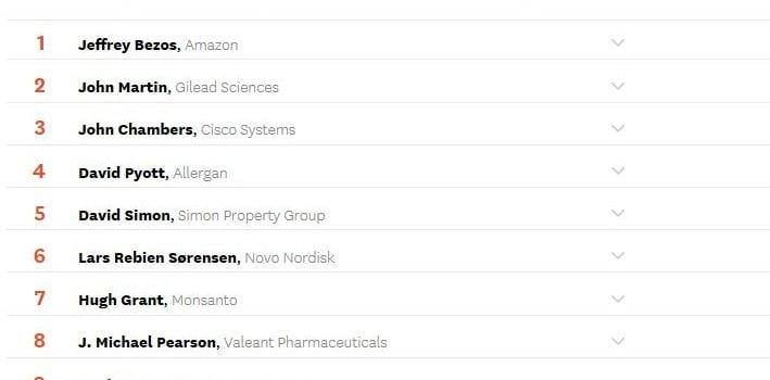 Top 100 CEO
