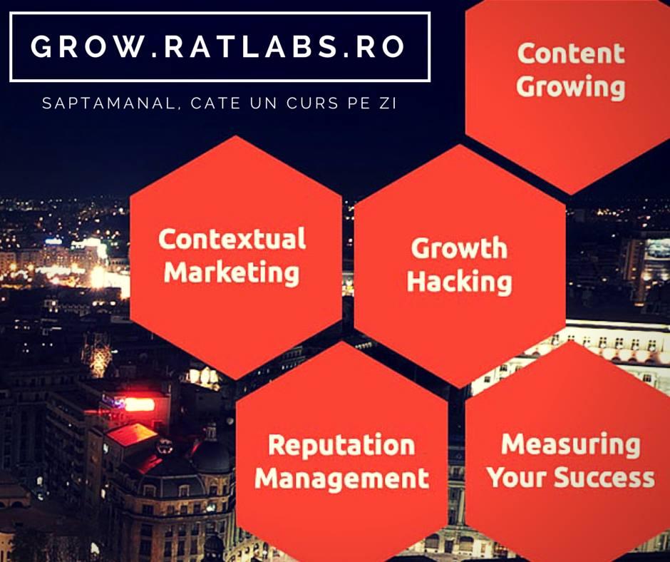 GROW Rat LABS