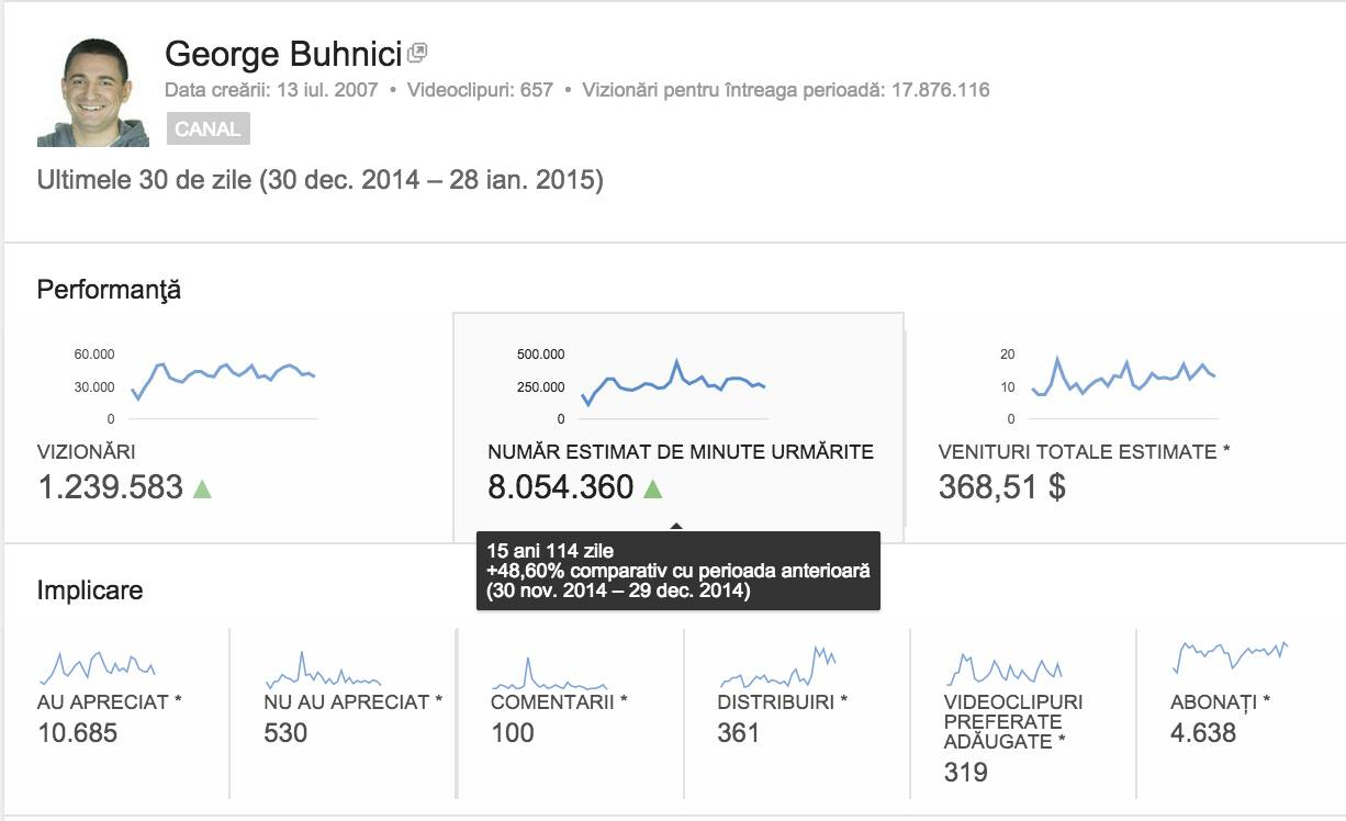 george buhnici youtube