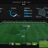 SAP hana football