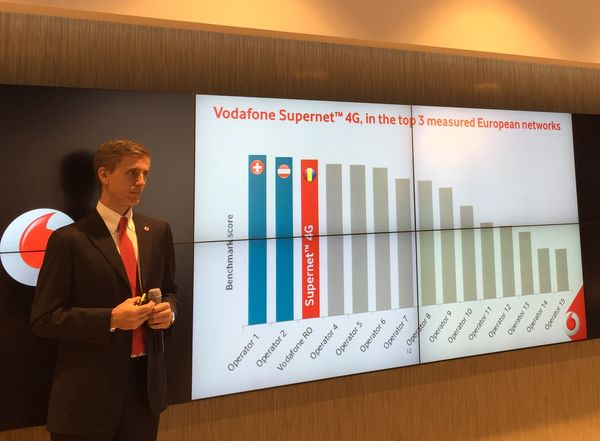 Vodafone p3