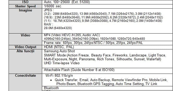 specificatii tehnice Samsung NX300