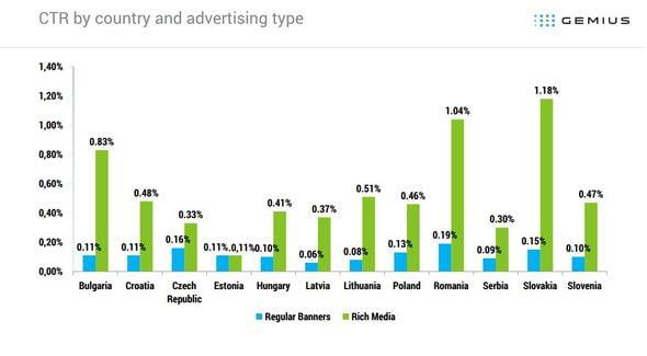 online advertising 4