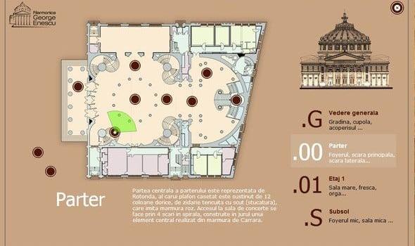 harta ateneul roman