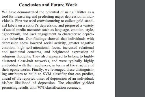 depression social networks