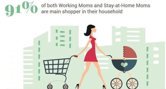 studiu mame obiceiuri consum romania