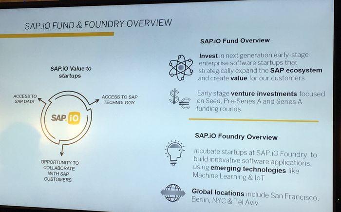 SAP startup berlin